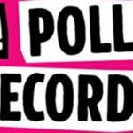 """La Polla Records: """"Ni Descanso, Ni Paz!"""" (Cultura Rock Records)"""